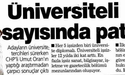 Üniversiteli işsiz sayısında patlama-Bugün