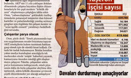 AKP hükümeti kölelik düzeni kuruyor-Sözcü