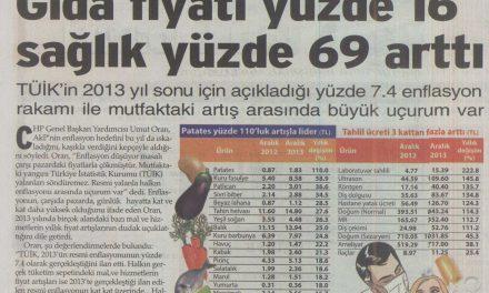 Enflasyon düşüyor masalı pazardaki etiketlerle çöktü -Sözcü