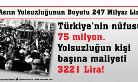 Asrın yolsuzluğunun boyutu 247 milyar lira