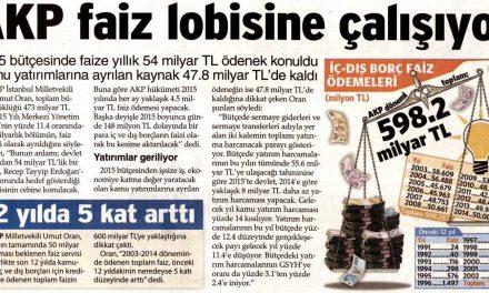 AKP Faiz lobisine çalışıyor – Sözcü