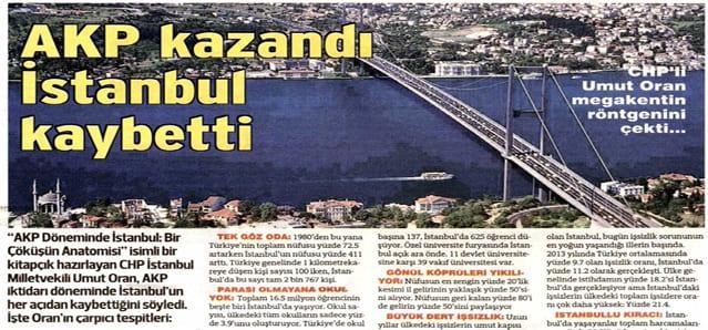 AKP kazandı İstanbul kaybetti – Sözcü