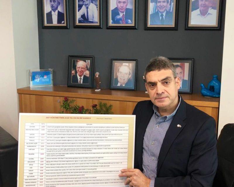 Umut Oran'dan Hükümete 2018 Ekonomi Karnesi